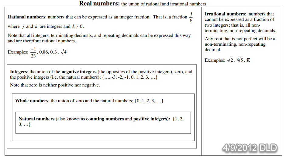 Real number system diagram why there you are real number system diagram ccuart Choice Image